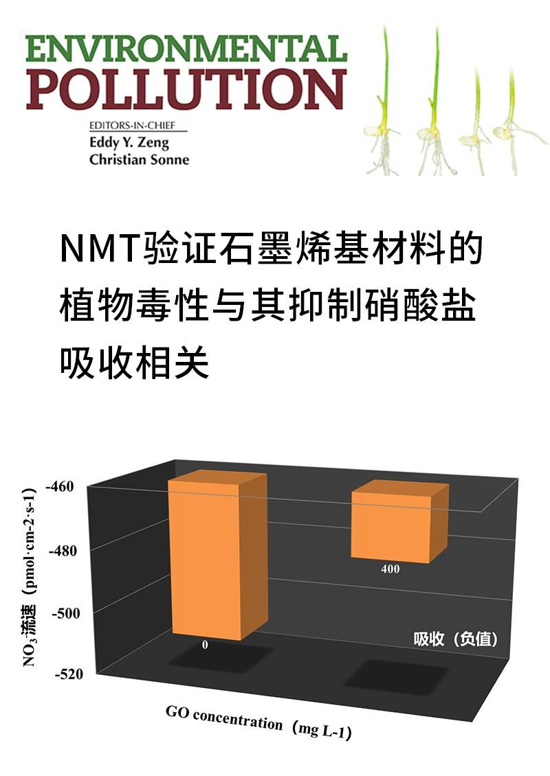 NMT验证石墨烯基材料的植物毒性与其抑制硝酸盐吸收相关